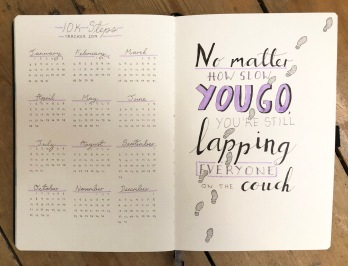 Yearly Habit Tracker and quotation for a Bullet Journal