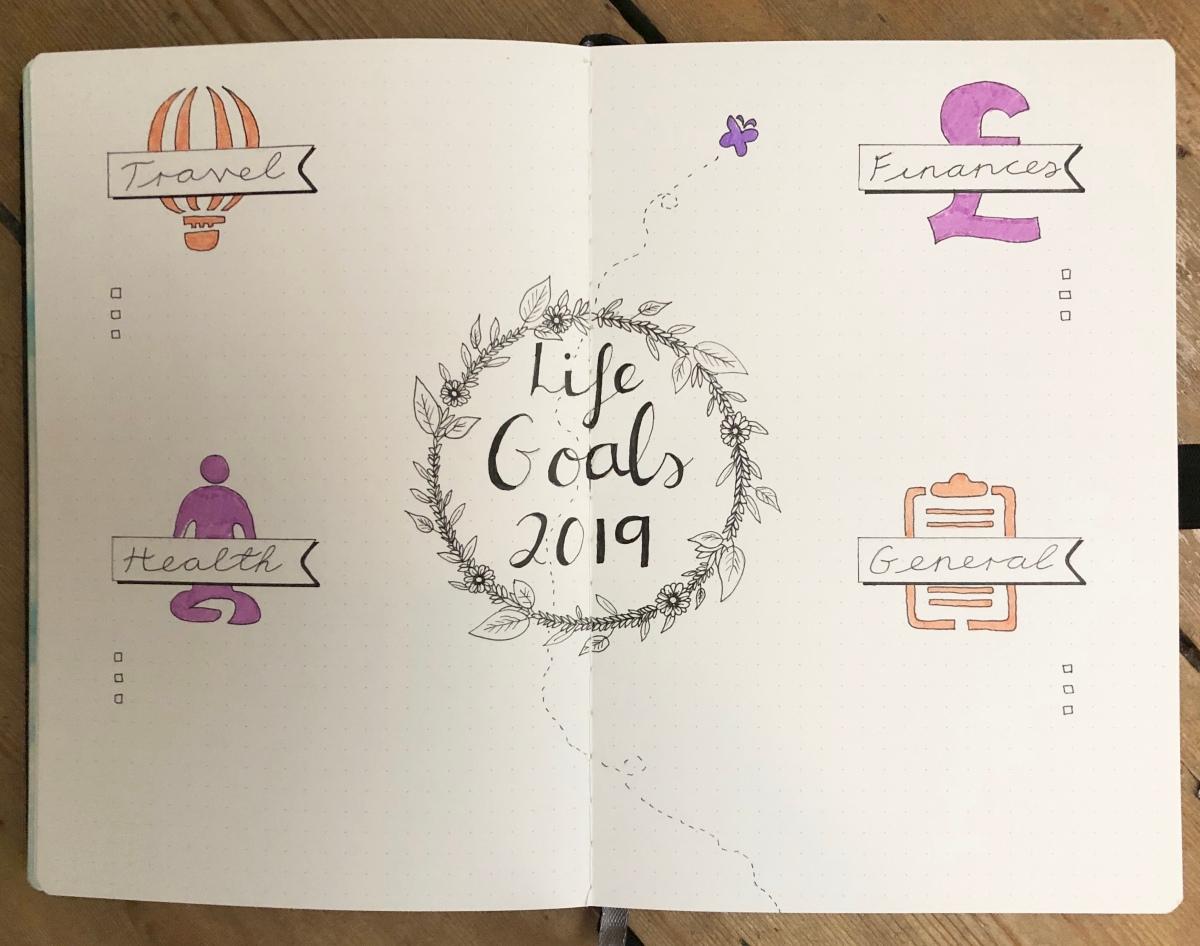 Life Goals Bullet Journal Spread
