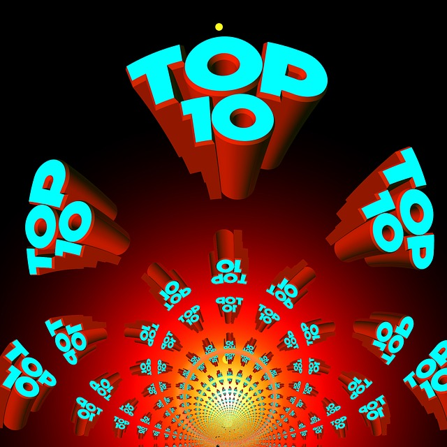 #top10 #blogging #bloggingtips