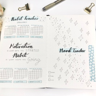 Great Bullet Journal Spread Ideas for January Suzie Speaks Habit Tracker Mood Tracker