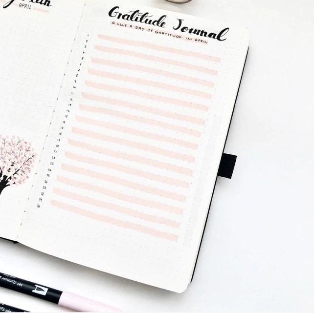 Great Bullet Journal Spread Ideas for April Gratitude Journal Spread Suzie Speaks