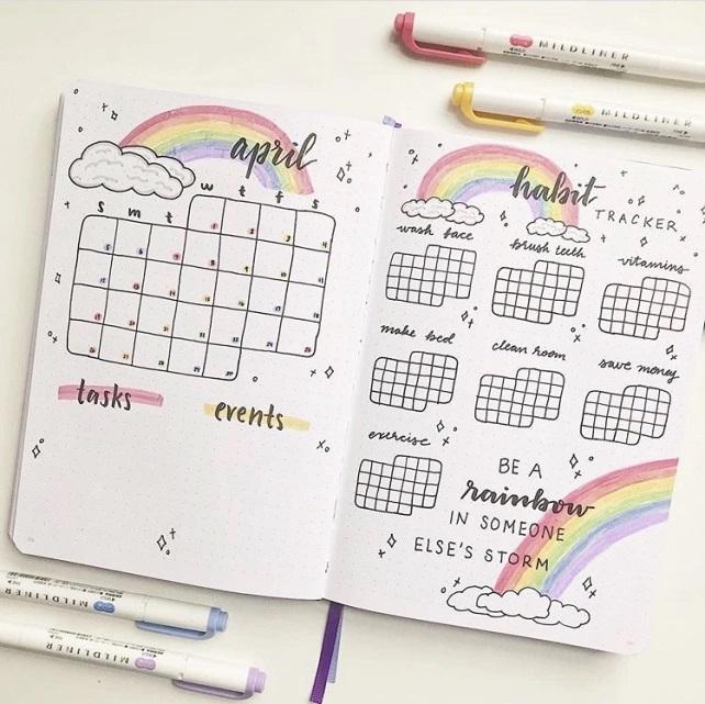 Great Bullet Journal Spread Ideas for April Habit Tracker Naomi Journals