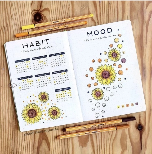 Great Bullet Journal Spread Ideas for May Habit Tracker Martha's Journal