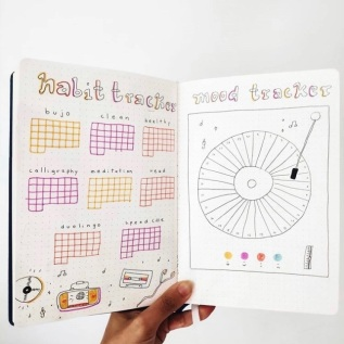 Great Bullet Journal Spread Ideas for June Mood and Habit Tracker Let's Plan with Mimi