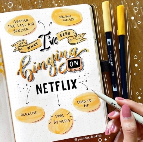Great Bullet Journal Spread Ideas for June Netflix Julianne Doodles