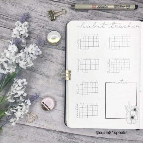 Great Bullet Journal Spread Ideas for September Habit Tracker